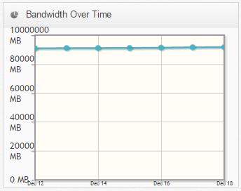 bandwidth.png