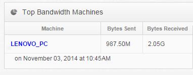 bandwidth2.png