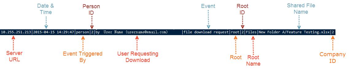 Filedownloadedregularuser.png